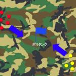 【サバゲーの遊び方】センターフラッグ戦の遊び方