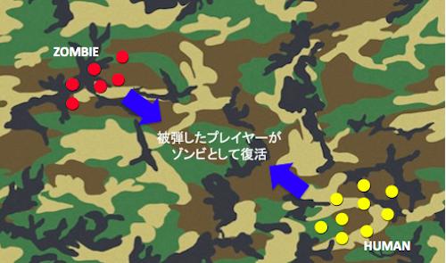 サバゲー ゾンビ戦