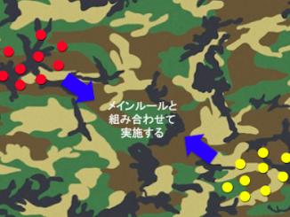 サバゲー セミ戦